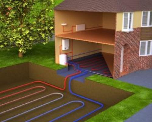 Какое отопление в частном доме самое экономичное если нет газа. Отопление
