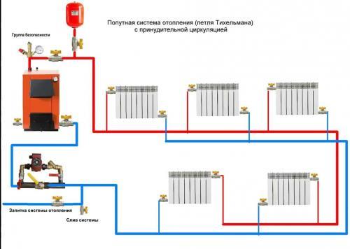 Схема Тихельмана отопления. Что такое петля Тихельмана?