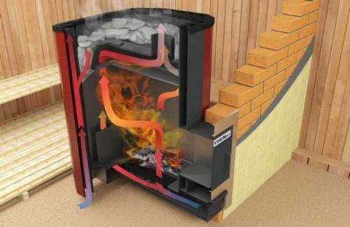 Жарсталь печь для бани. Особенности конструкции