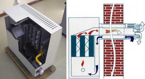 Какой газовый котел лучше настенный или напольный в частный дом. Разновидности котлов на природном газе
