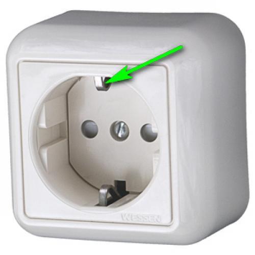 Розетки и выключатели. №3. Важные технические параметры розетки