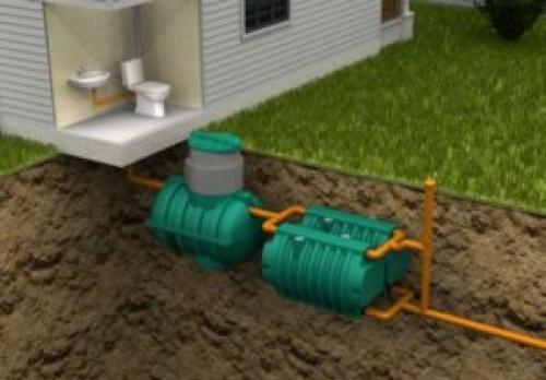 Канализация для загородного дома, что выбрать. Что выбрать для канализации в загородном доме: Виды накопительных емкостей и септиков +Видео