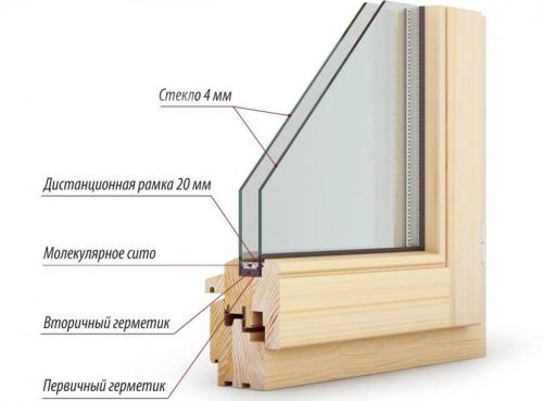 Окна в загородный дом. Деревянные